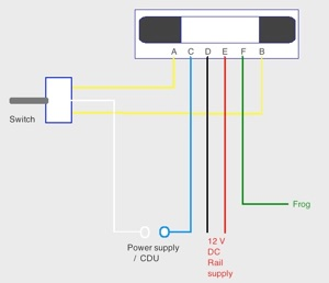 Screen Shot 2014 04 13 at 16.15.23 model railway project seep pm1 wiring diagram at honlapkeszites.co
